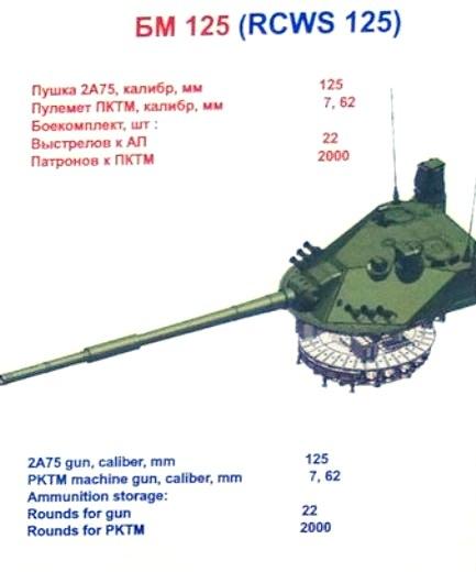 BMP-3 in Russian Army - Page 4 Xcutzapfsbs_kopiya_kopiya